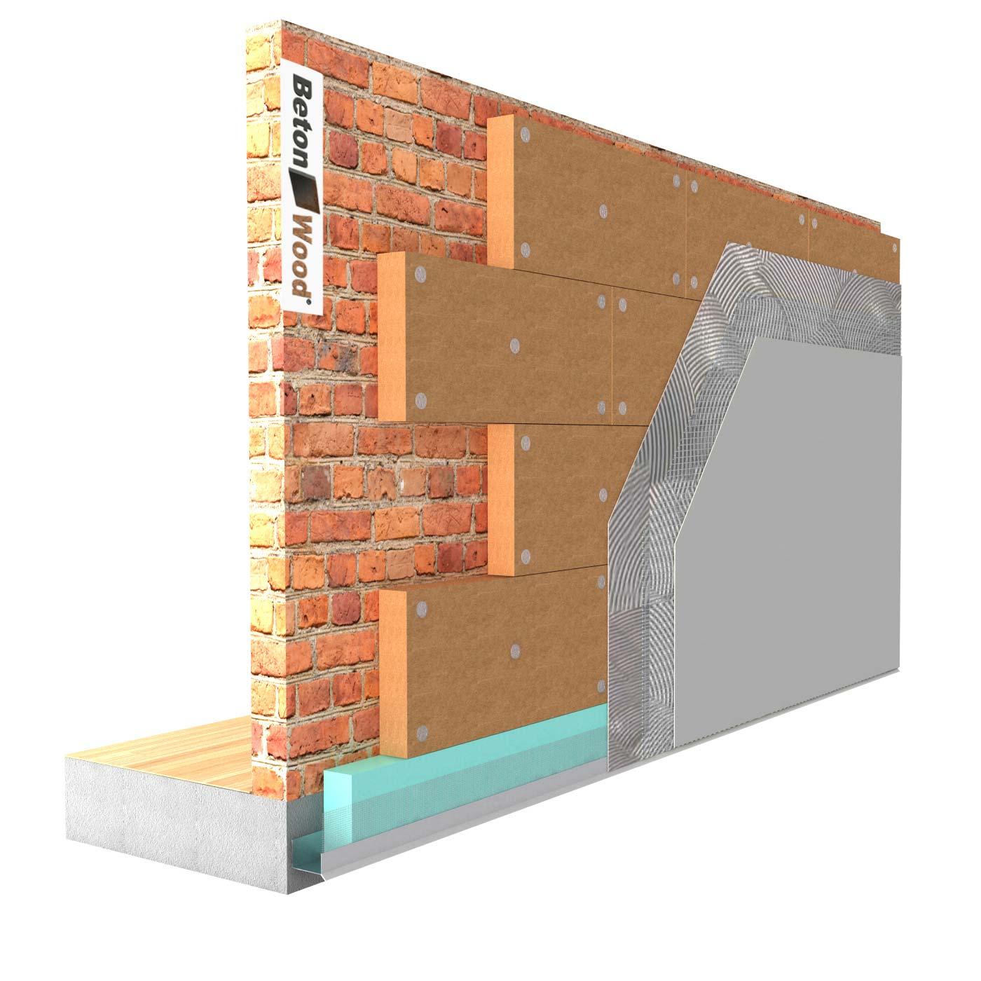 Materiali Per Coibentare Pareti Interne fibra di legno per cappotto termico esterno
